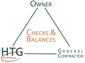 How the bank architect, general contractor, and client make a triangle copy